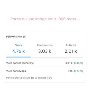 performance GMB
